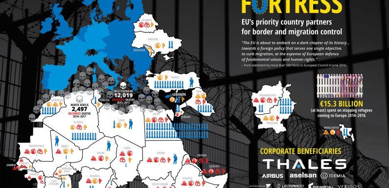 Gli alleati della Fortezza Europa per fermare i migranti