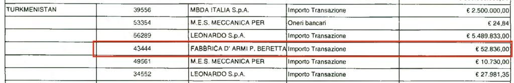 Tabella delle esportazioni 2017 - Ministero dell'economia italiano