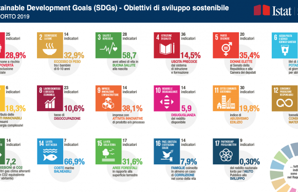 Obiettivi di sviluppo sostenibile delle Nazioni Unite. La complessità raccontata dall'Istat
