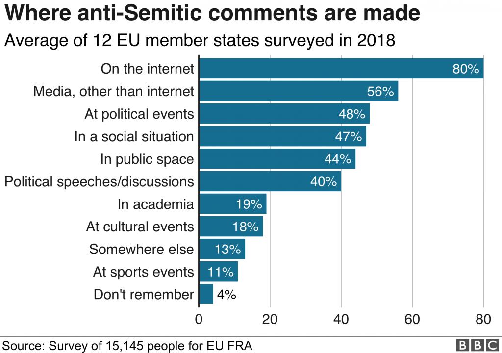 antisemitismo, europa, ebrei