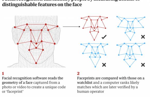 Intelligenza artificiale e riconoscimento facciale: perché la società della sorveglianza digitale non è più accettabile