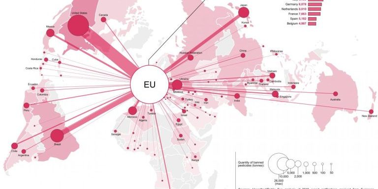 Il business dei pesticidi europei: vietati nell'Ue ma esportati verso i Paesi più poveri