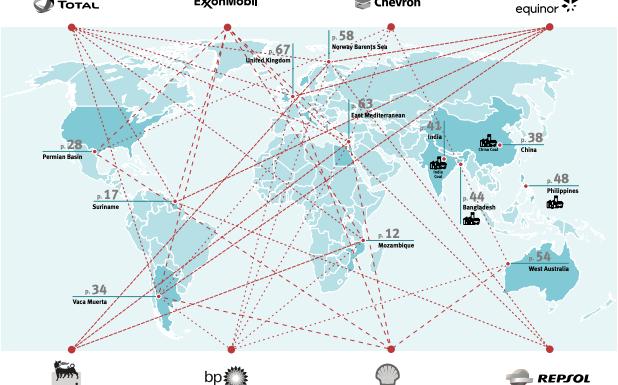 Così la finanza e le industrie fossili stanno affossando l'Accordo di Parigi