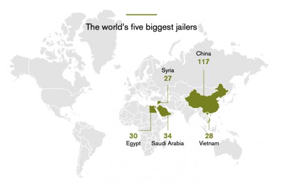 Uccisi, minacciati, rapiti, in carcere: dalla Cina agli Usa peggiorano le condizioni dei giornalisti nel mondo