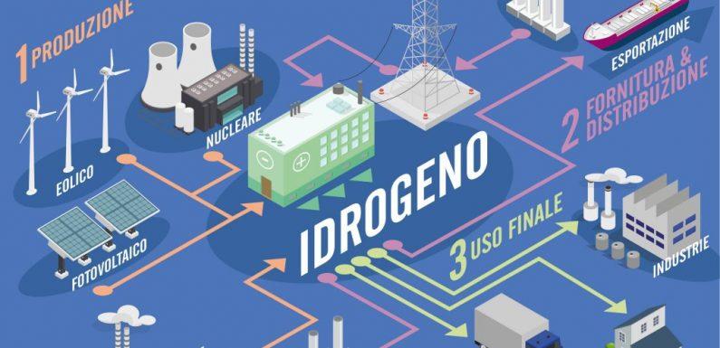 Idrogeno: una soluzione contro il cambiamento climatico o un altro regalo per l'industria dei combustibili fossili?