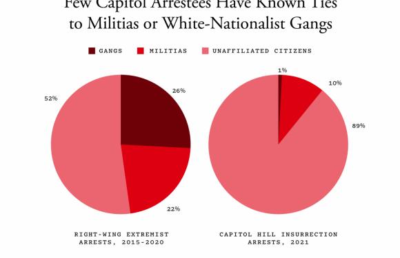 """Usa, i legami del partito repubblicano con le milizie di estrema destra seguaci di teorie del complotto: """"Una radicalizzazione contro la democrazia"""""""