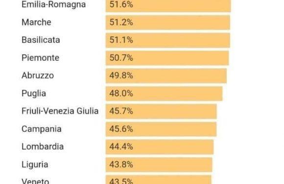 Vaccinazione anticovid in Toscana: si salvi chi può!