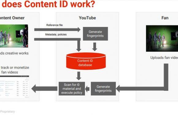 Attuazione direttiva copyright e art. 17 tra pressione delle lobby, filtri preventivi, rimozione dei contenuti e diritti dei cittadini