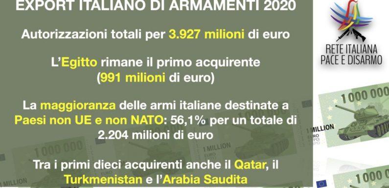Export armi italiane: nel 2020 autorizzati quasi 4 miliardi: Egitto primo acquirente