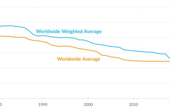 Tasse più giuste a multinazionali e ricchi: la pandemia è un'opportunità da non sprecare